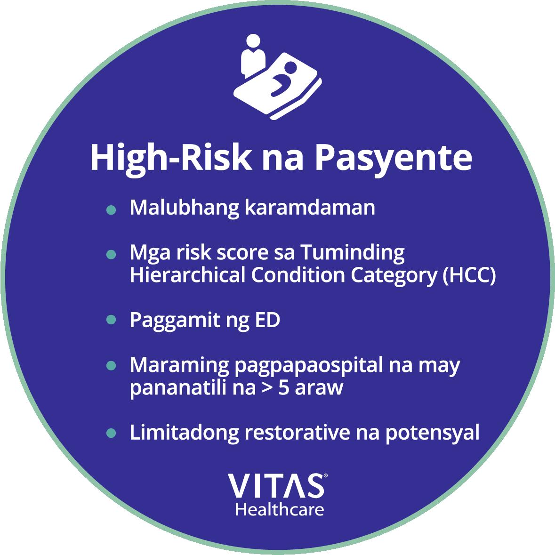 Limang porsyento ng mgapasyenteangnangangailangan ngintensive care management, 15 hanggang 35 porsiyento angnangangailangan ng chronic disease management, at 60 hanggang 89 porsiyento angnangangailanganngprevention at access.